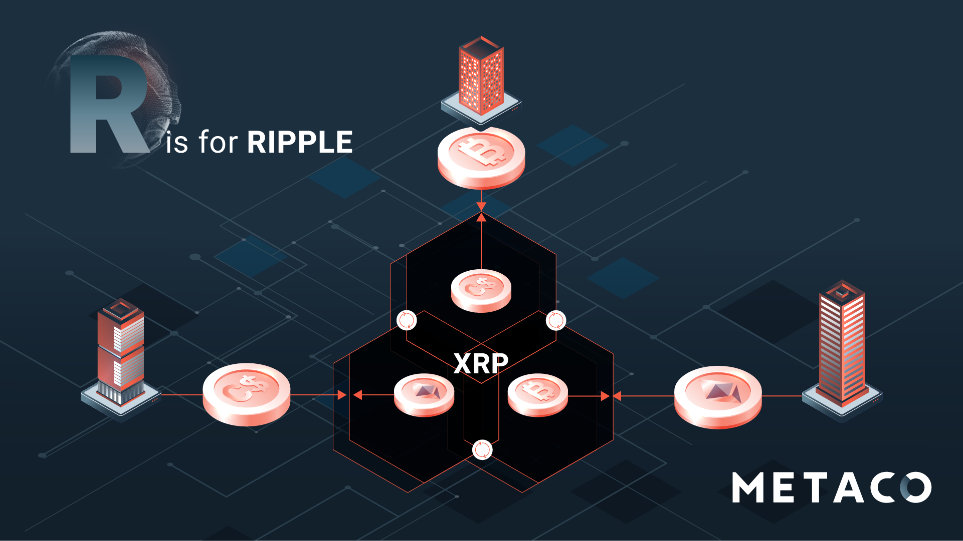 AtoZ-Digital Assets Glossary-Definitions-Ripple-17